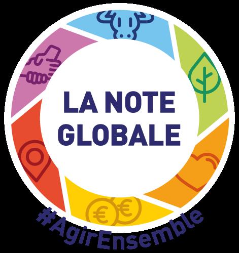 la-note-gloable-fleury-michon.png