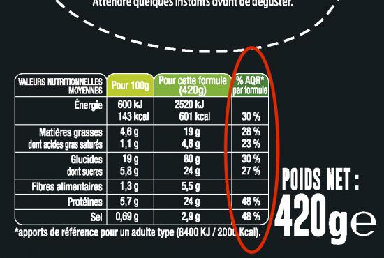 étiquetage nutritionnel nutrition conseils manger mieux fleury michon